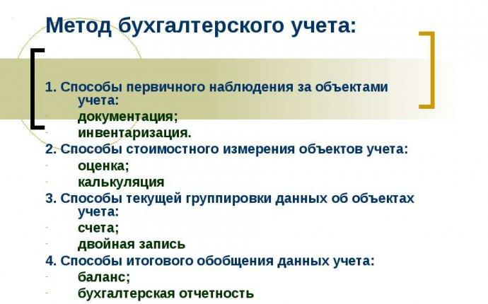 Бухгалтерский учет ресторанного бизнеса waywinner.ru