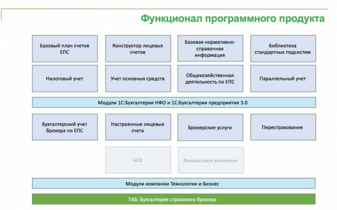 Бухгалтерский учет услуг почты froststyle.ru